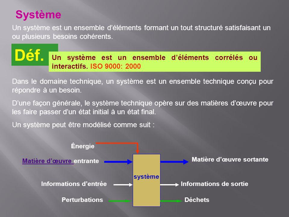 Un système est un ensemble déléments formant un tout structuré satisfaisant un ou plusieurs besoins cohérents. Système Déf. Un système est un ensemble