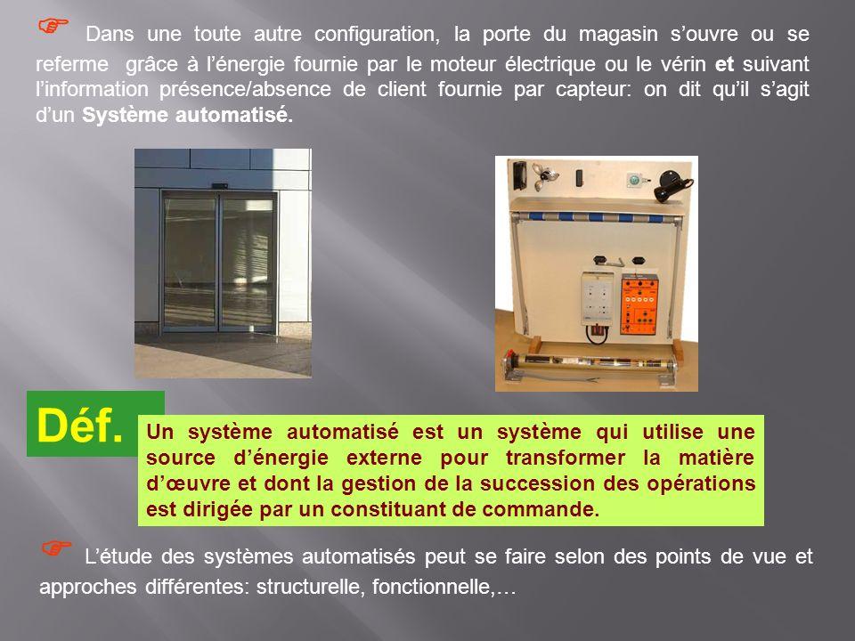 Dans une toute autre configuration, la porte du magasin souvre ou se referme grâce à lénergie fournie par le moteur électrique ou le vérin et suivant