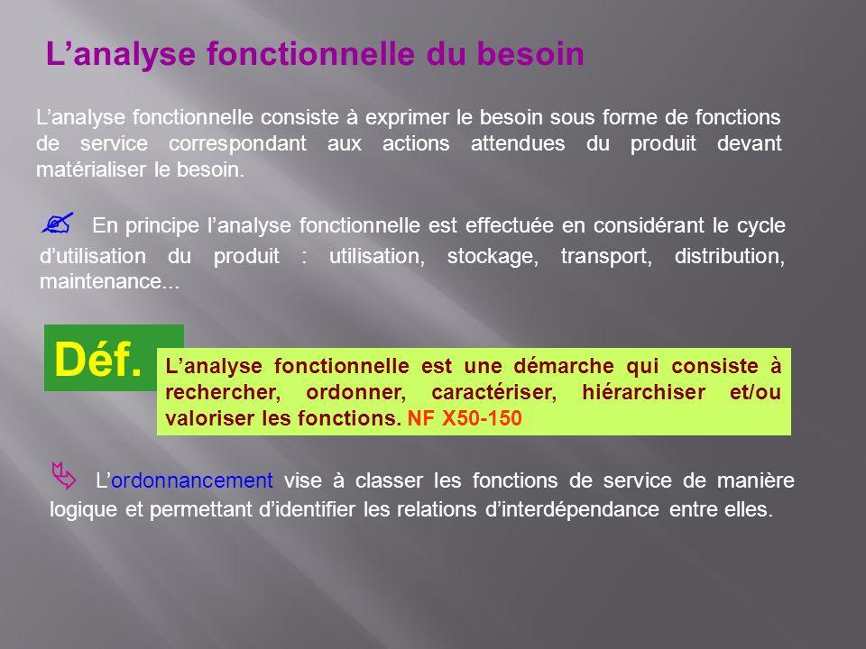 Lanalyse fonctionnelle consiste à exprimer le besoin sous forme de fonctions de service correspondant aux actions attendues du produit devant matérial