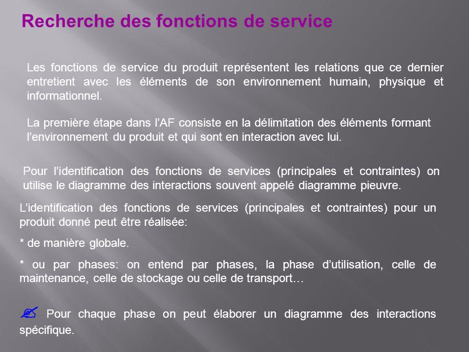 Pour lidentification des fonctions de services (principales et contraintes) on utilise le diagramme des interactions souvent appelé diagramme pieuvre.