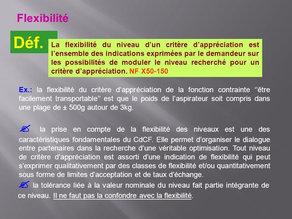 Déf. La flexibilité du niveau dun critère dappréciation est lensemble des indications exprimées par le demandeur sur les possibilités de moduler le ni