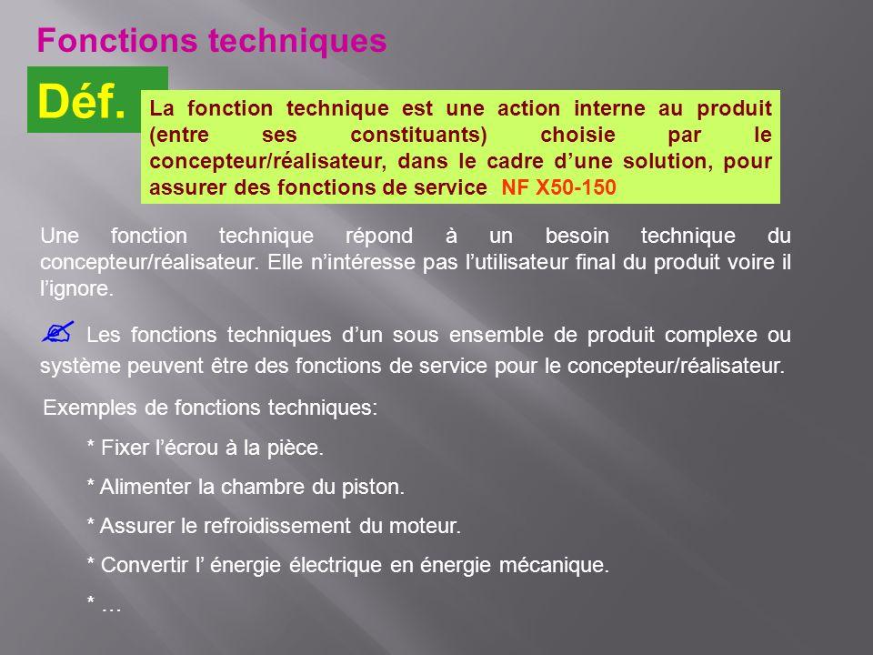 Fonctions techniques Une fonction technique répond à un besoin technique du concepteur/réalisateur. Elle nintéresse pas lutilisateur final du produit