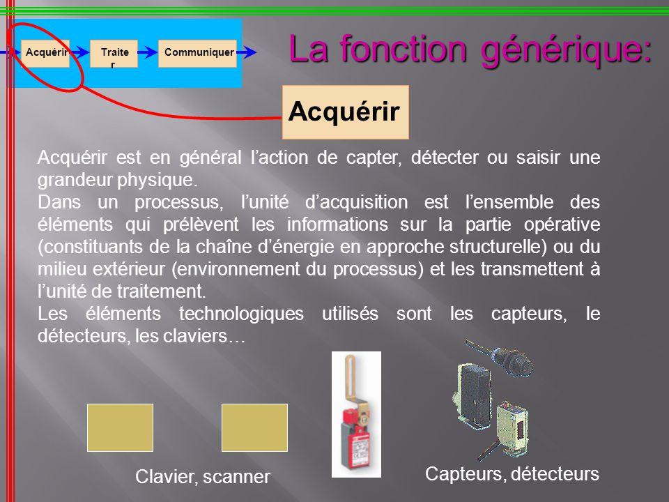 La fonction générique: AcquérirTraite r Communiquer Acquérir Acquérir est en général laction de capter, détecter ou saisir une grandeur physique. Dans