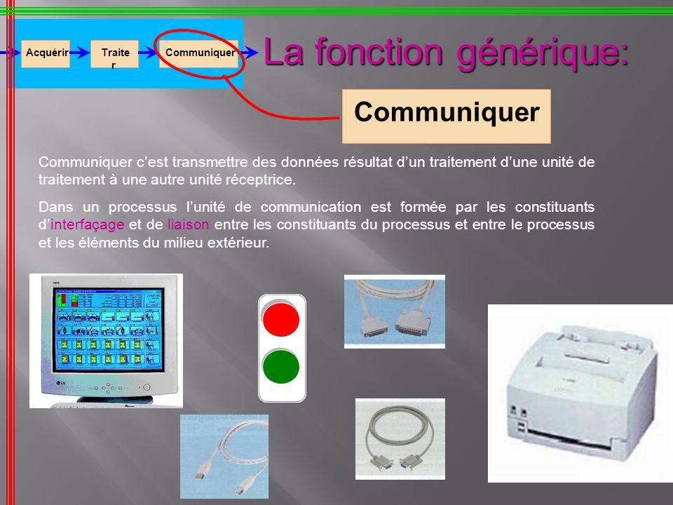 La fonction générique: AcquérirTraite r Communiquer Communiquer cest transmettre des données résultat dun traitement dune unité de traitement à une au