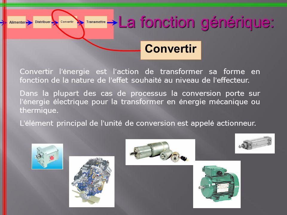 La fonction générique: Alimenter Distribuer Convertir Transmettre Convertir Convertir l é nergie est l action de transformer sa forme en fonction de l