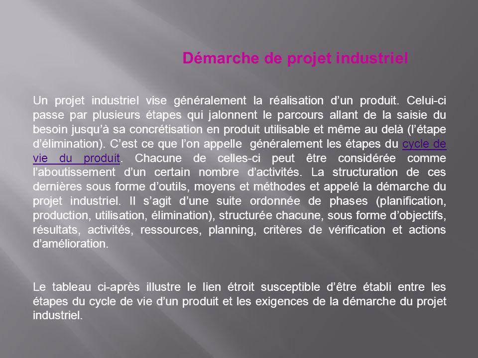 Démarche de projet industriel Un projet industriel vise généralement la réalisation dun produit. Celui-ci passe par plusieurs étapes qui jalonnent le