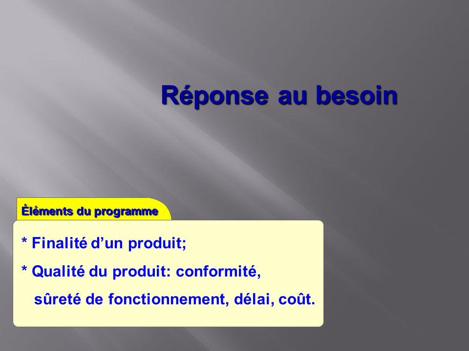 Réponse au besoin Éléments du programme * Finalité dun produit; * Qualité du produit: conformité, sûreté de fonctionnement, délai, coût.