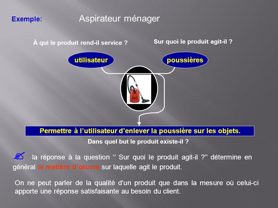 Exemple: Aspirateur ménager À qui le produit rend-il service ? utilisateurpoussières Permettre à lutilisateur denlever la poussière sur les objets. Su