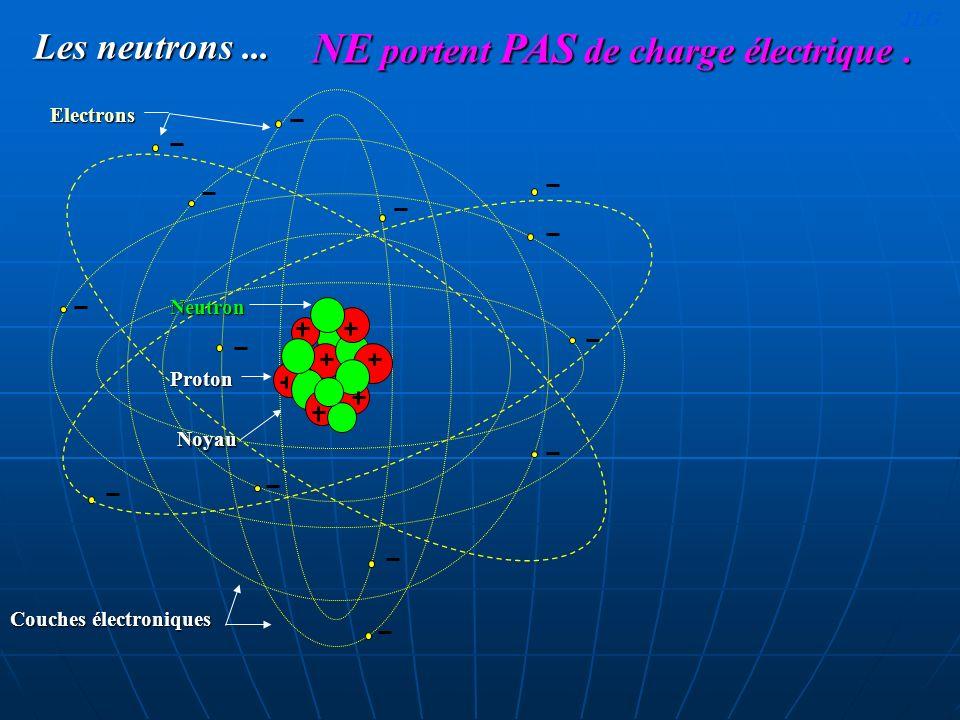 Les neutrons... Electrons Couches électroniques Noyau ProtonNeutron NE portent PAS de charge électrique. JLG