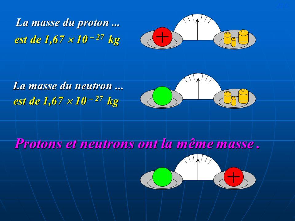 La masse du proton... Protons et neutrons ont la même masse. est de 1,67 10 – 27 kg La masse du neutron... est de 1,67 10 – 27 kg JLG