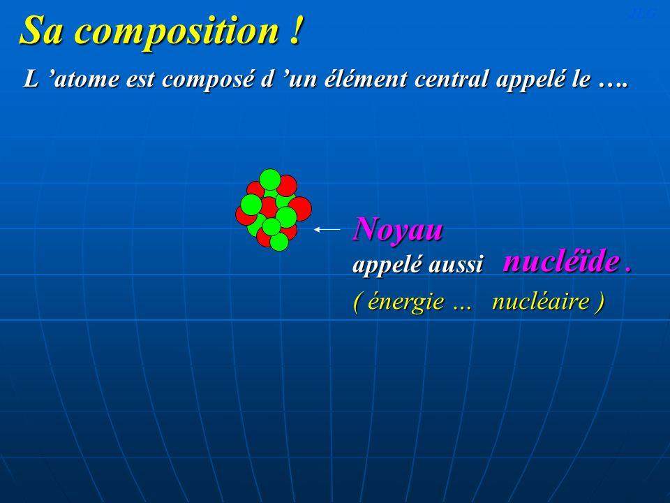 L atome est composé d un élément central appelé le …. nucléaire ) Sa composition ! nucléïde. Noyau ( énergie … appelé aussi JLG