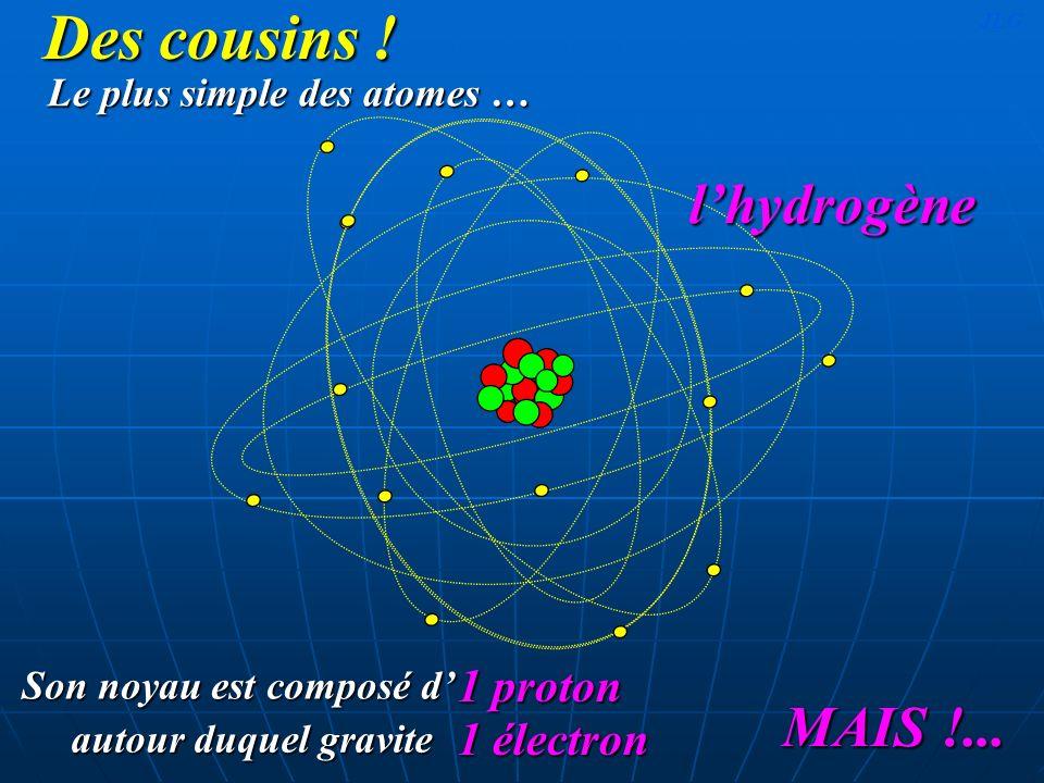 Le plus simple des atomes … Des cousins ! lhydrogène Son noyau est composé d 1 électron 1 proton autour duquel gravite MAIS !... JLG