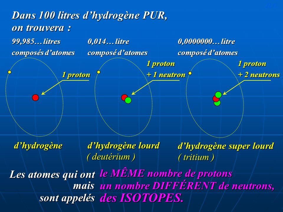 Dans 100 litres dhydrogène PUR, dhydrogène Les atomes qui ont un nombre DIFFÉRENT de neutrons, le MÊME nombre de protons mais des ISOTOPES. dhydrogène