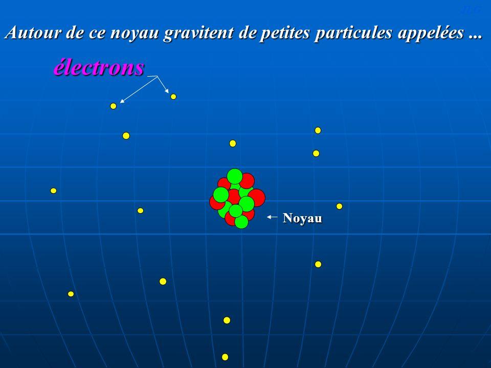 Autour de ce noyau gravitent de petites particules appelées... électrons Noyau JLG