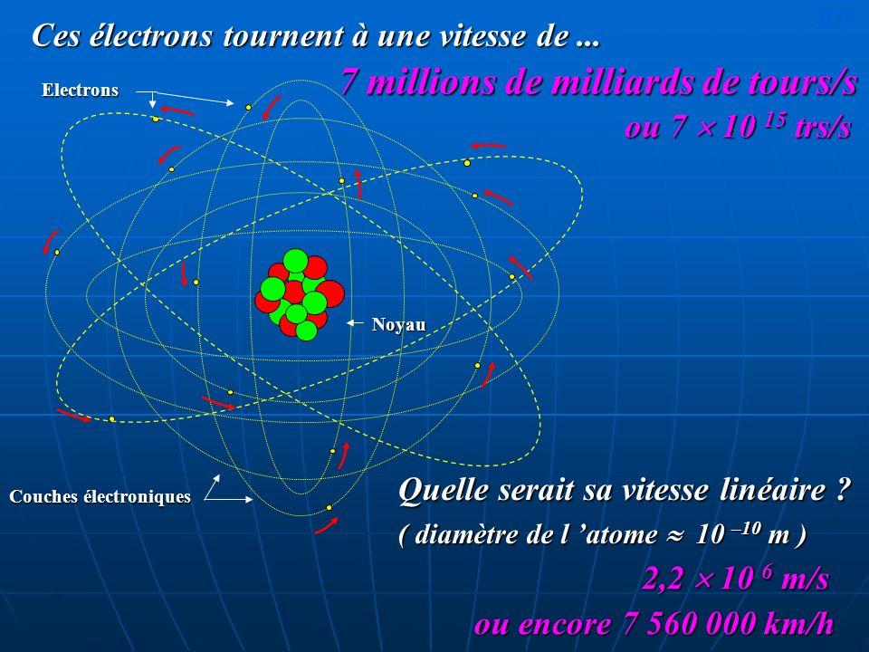 ou 7 10 15 trs/s Ces électrons tournent à une vitesse de... Electrons Noyau Couches électroniques 7 millions de milliards de tours/s Quelle serait sa