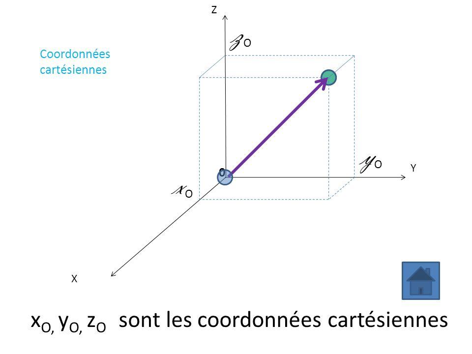 X Y Z yOyO 0 xOxO zOzO x O, y O, z O sont les coordonnées cartésiennes Coordonnées cartésiennes