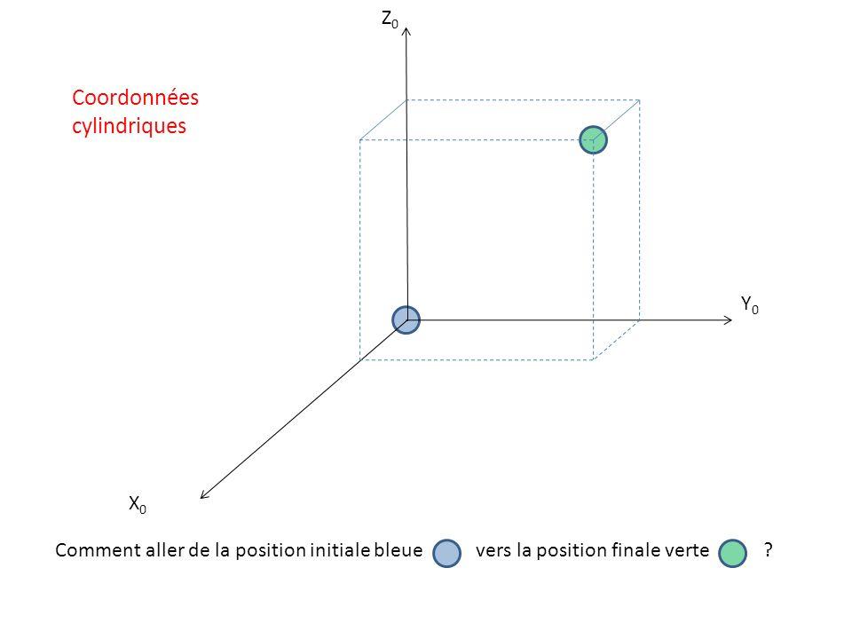 X0X0 Y0Y0 Z0Z0 Comment aller de la position initiale bleue vers la position finale verte ? Coordonnées cylindriques