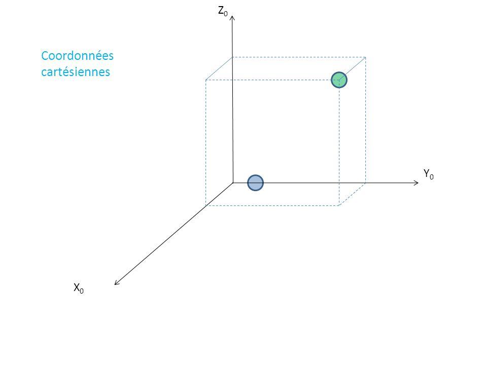 X0X0 Y0Y0 Z0Z0 Coordonnées cartésiennes