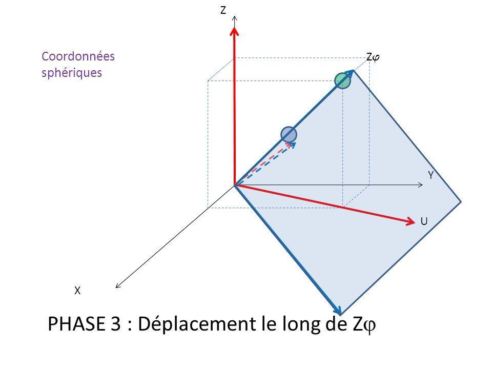 X Y Z U Z PHASE 3 : Déplacement le long de Z Coordonnées sphériques