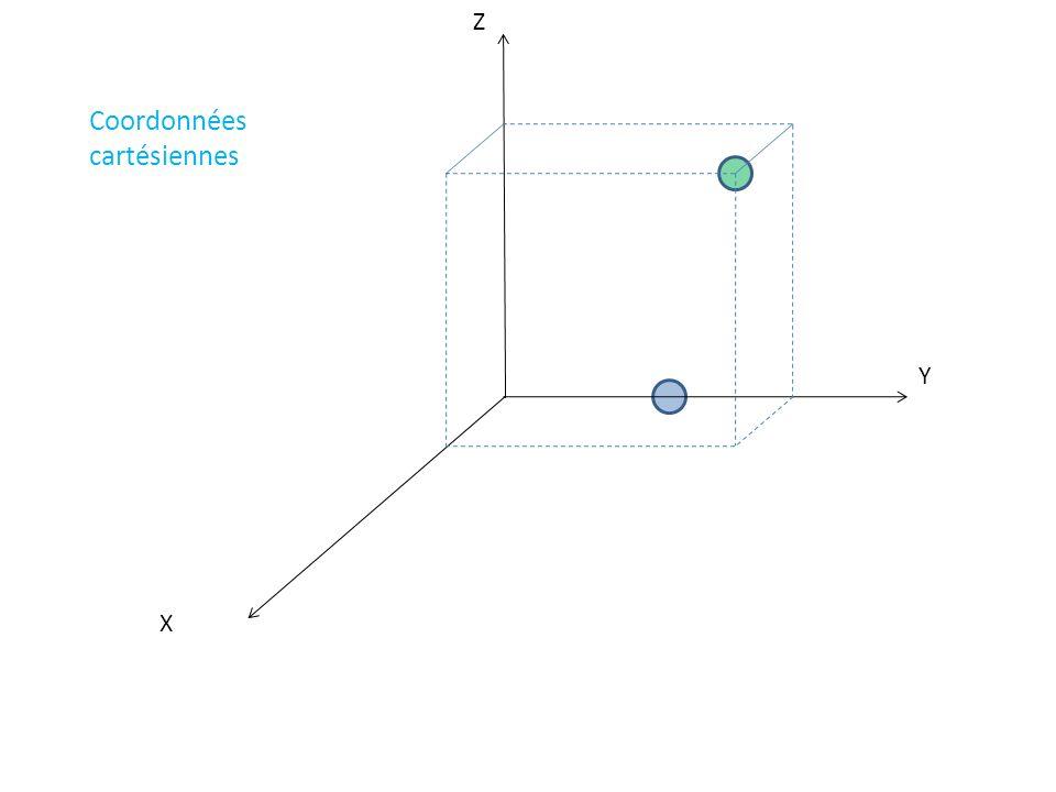 X Y Z PHASE 2 : Déplacement le long de U sur une distance : r U r Coordonnées cylindriques