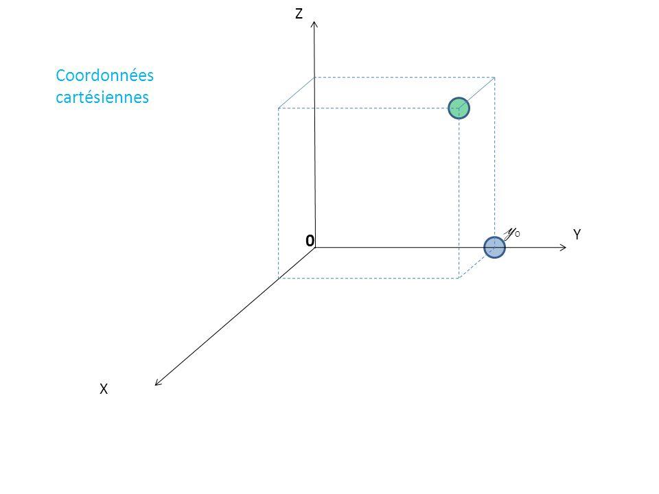 X Y Z PHASE 1 : Rotation du repère autour de laxe Z U Coordonnées cylindriques