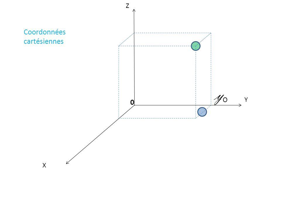 X Y Z PHASE 2 : Rotation du repère autour de laxe Y Y X Coordonnées sphériques
