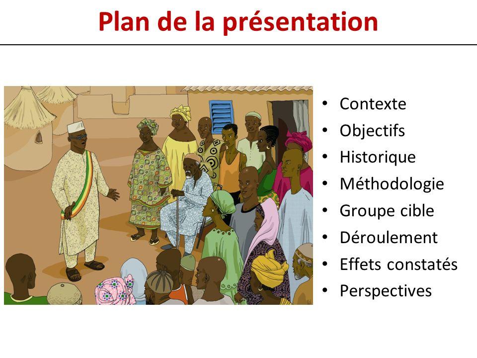 Contexte Objectifs Historique Méthodologie Groupe cible Déroulement Effets constatés Perspectives Plan de la présentation