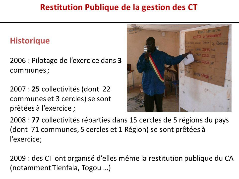 Historique 2006 : Pilotage de lexercice dans 3 communes ; 2007 : 25 collectivités (dont 22 communes et 3 cercles) se sont prêtées à lexercice ; 2008 :