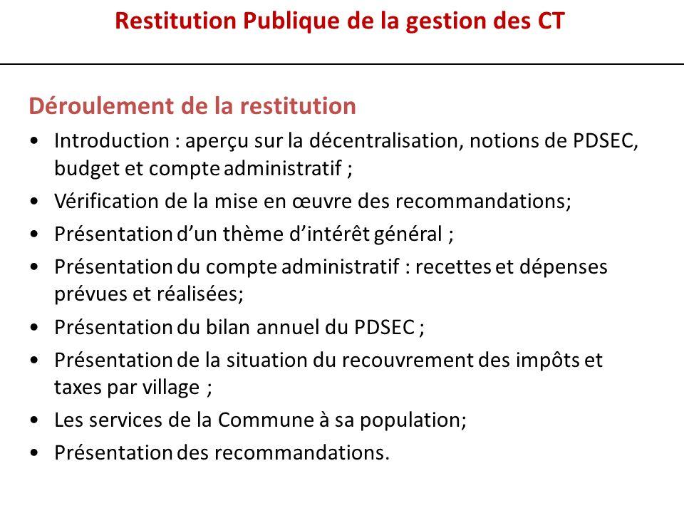 Déroulement de la restitution Introduction : aperçu sur la décentralisation, notions de PDSEC, budget et compte administratif ; Vérification de la mis