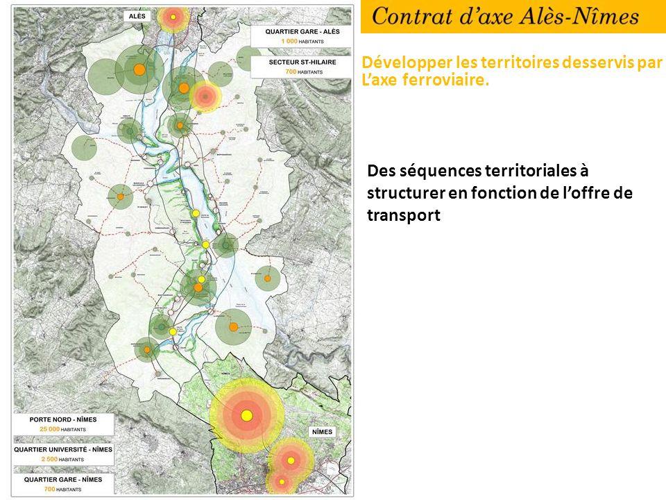 Développer les territoires desservis par Laxe ferroviaire. Des séquences territoriales à structurer en fonction de loffre de transport