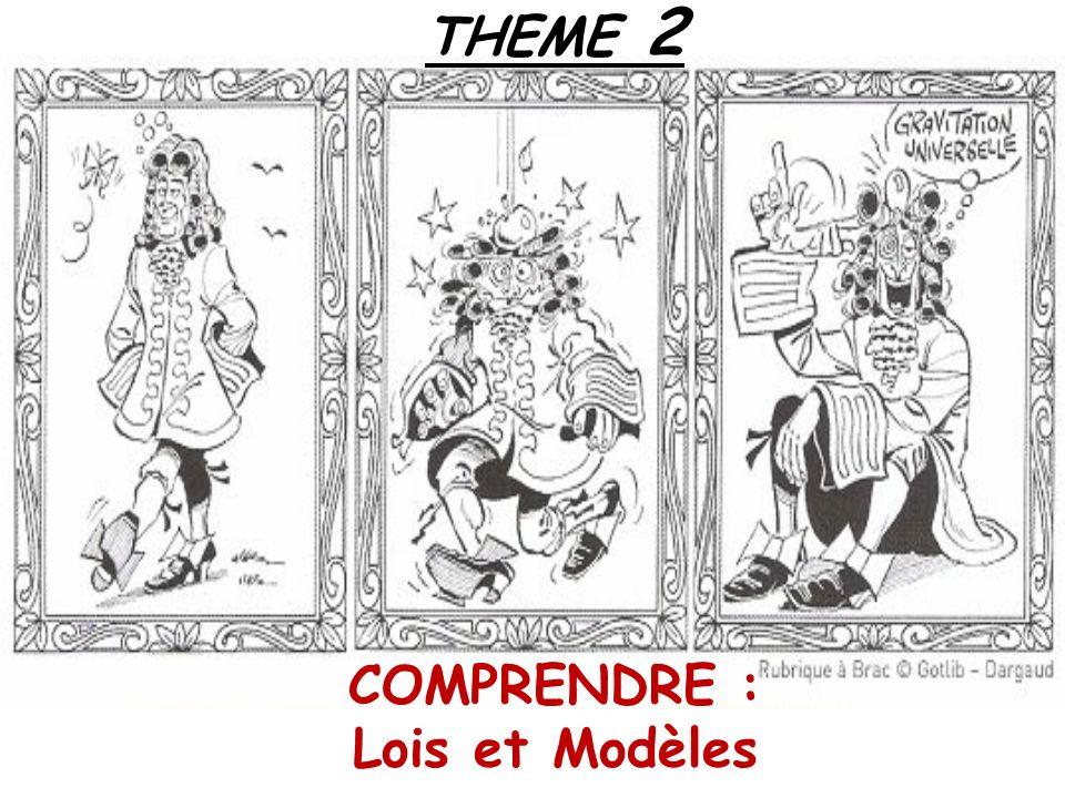 Lois et modèles