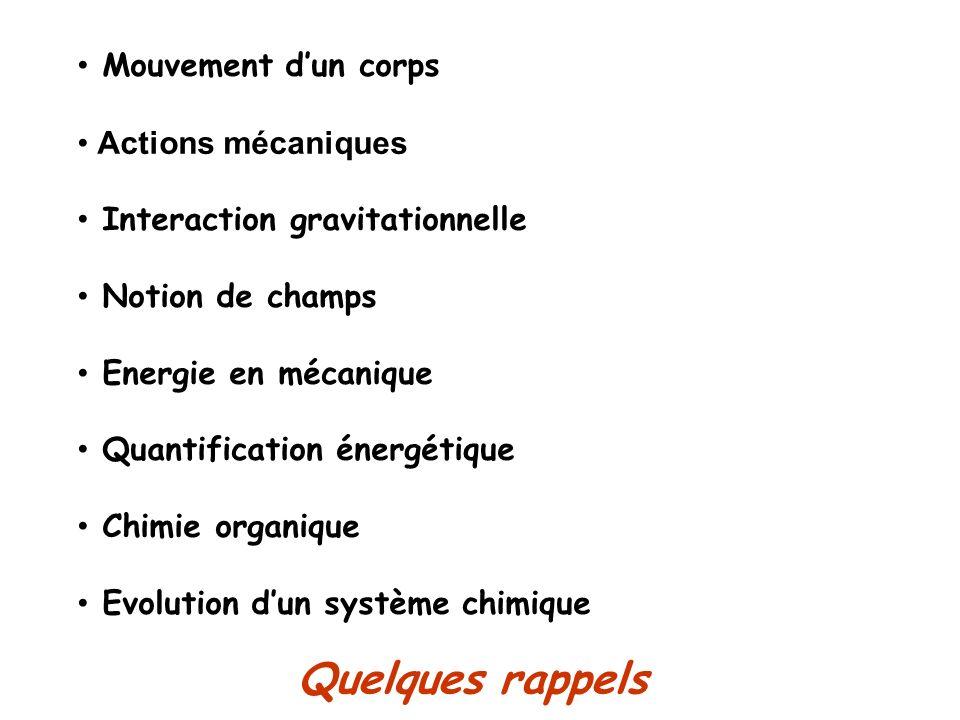 Quelques rappels Mouvement dun corps Actions mécaniques Interaction gravitationnelle Notion de champs Energie en mécanique Quantification énergétique
