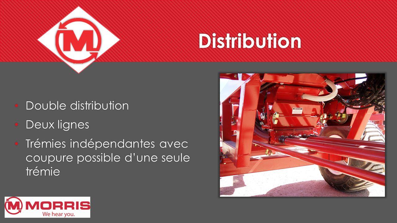 Distribution Double distribution Deux lignes Trémies indépendantes avec coupure possible dune seule trémie Double distribution Deux lignes Trémies ind