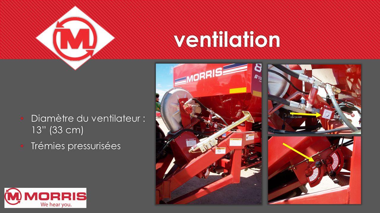 ventilation Diamètre du ventilateur : 13 (33 cm) Trémies pressurisées Diamètre du ventilateur : 13 (33 cm) Trémies pressurisées