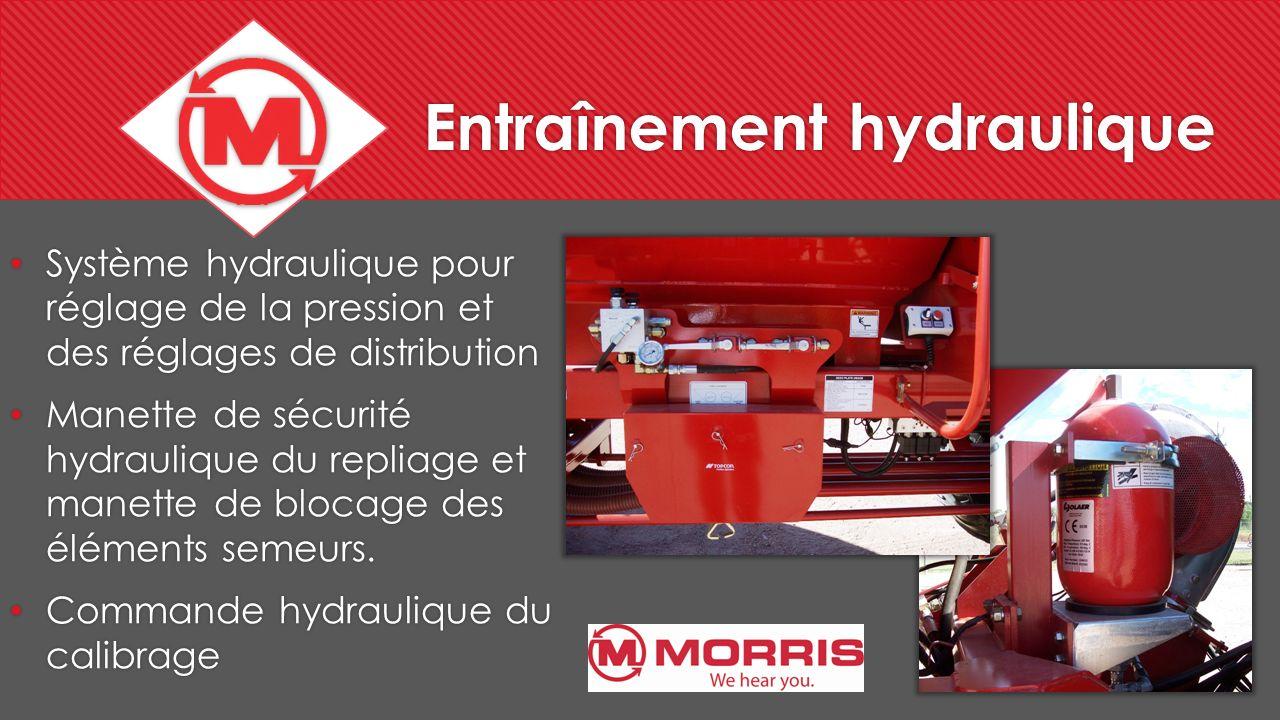 Entraînement hydraulique Système hydraulique pour réglage de la pression et des réglages de distribution Manette de sécurité hydraulique du repliage e