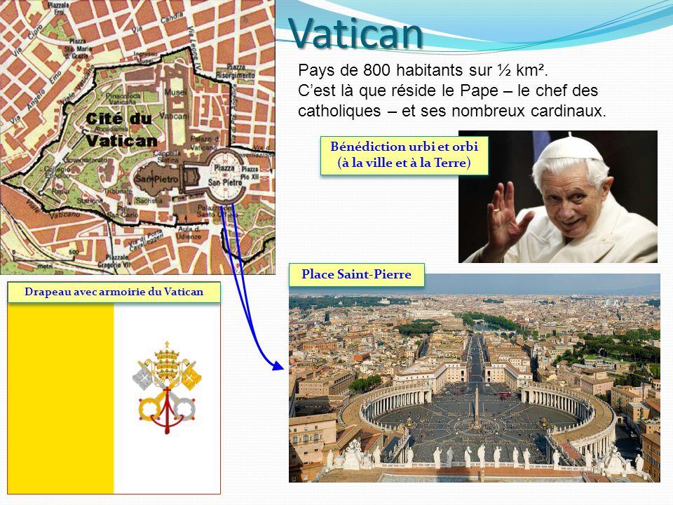 Vatican Pays de 800 habitants sur ½ km².