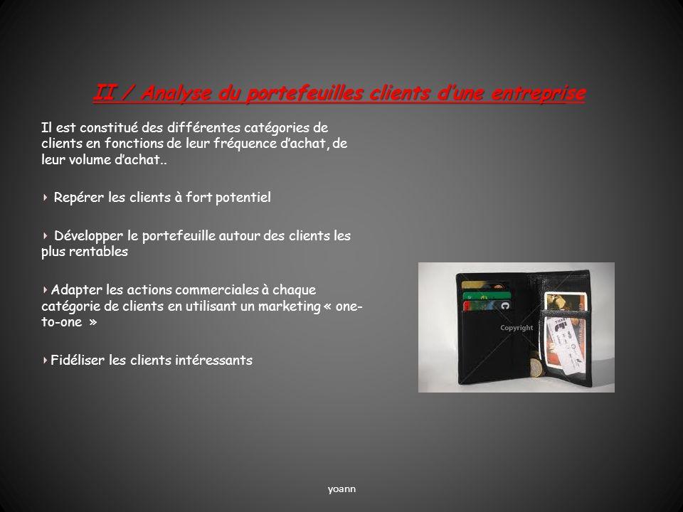 II / Analyse du portefeuilles clients dune entrepri II / Analyse du portefeuilles clients dune entreprise Il est constitué des différentes catégories