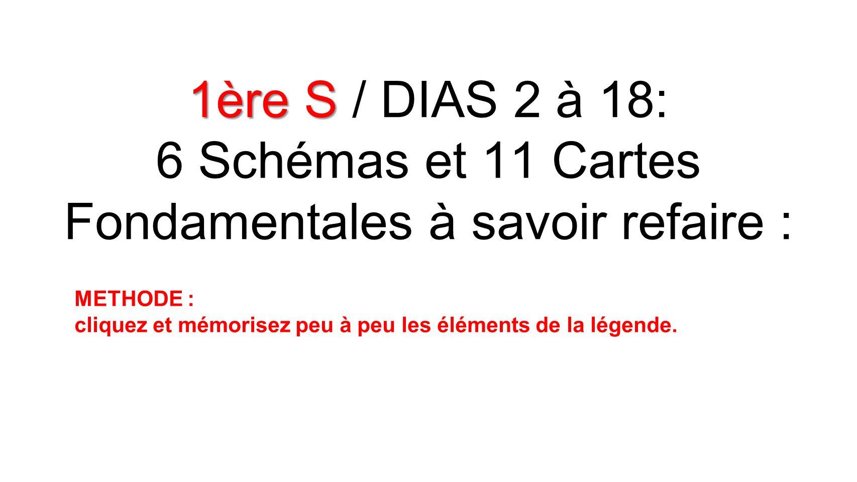 1ère S 1ère S / DIAS 2 à 18: 6 Schémas et 11 Cartes Fondamentales à savoir refaire : METHODE : cliquez et mémorisez peu à peu les éléments de la légen