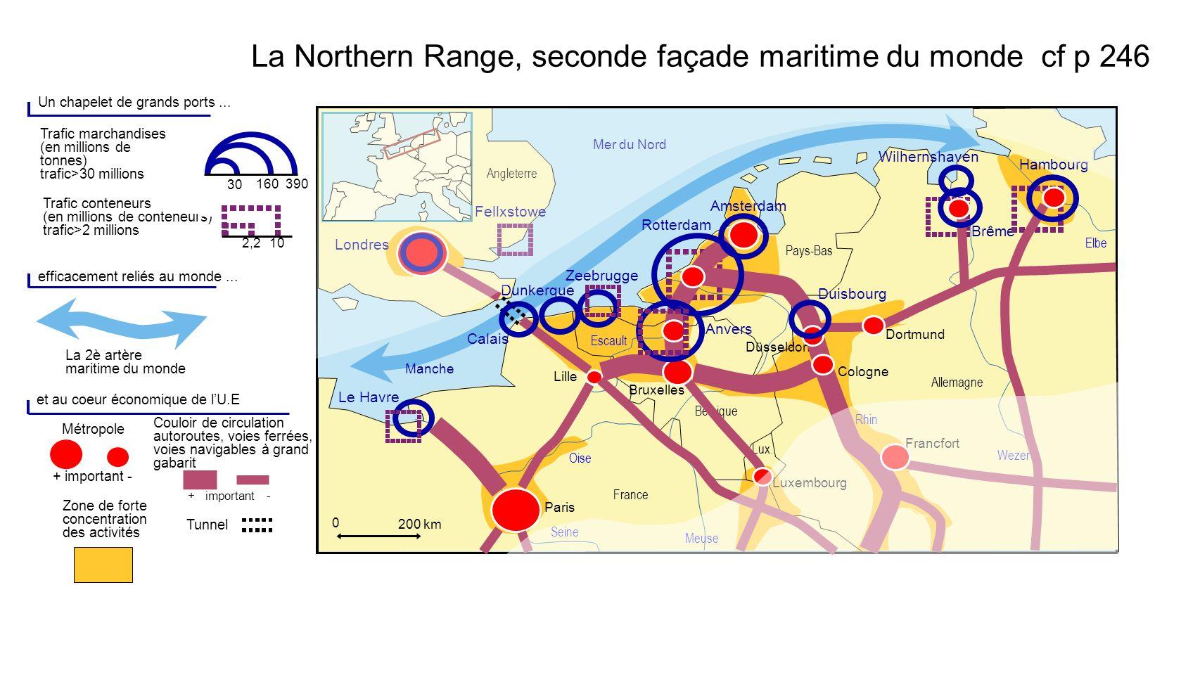 Trafic conteneurs (en millions de conteneurs) trafic>2 millions Seine Oise Meuse Rhin Wezer Escault Elbe France Belgique Lux. Allemagne Pays-Bas Angle