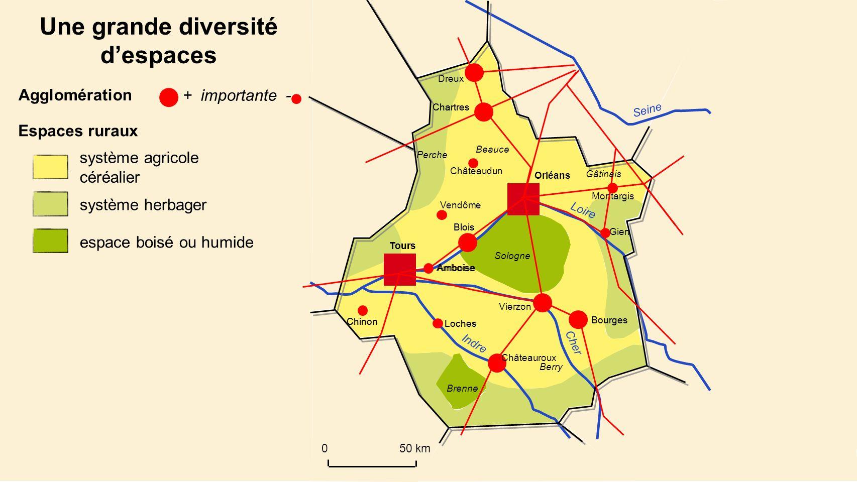 Dreux Loire Cher Indre Seine 050 km Une grande diversité despaces Agglomération + importante - Bourges Blois Châteauroux Amboise Chartres Montargis Or