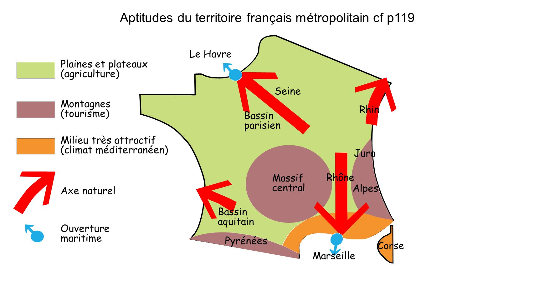 Aptitudes du territoire français métropolitain cf p119 Plaines et plateaux (agriculture) Montagnes (tourisme) Milieu très attractif (climat méditerran