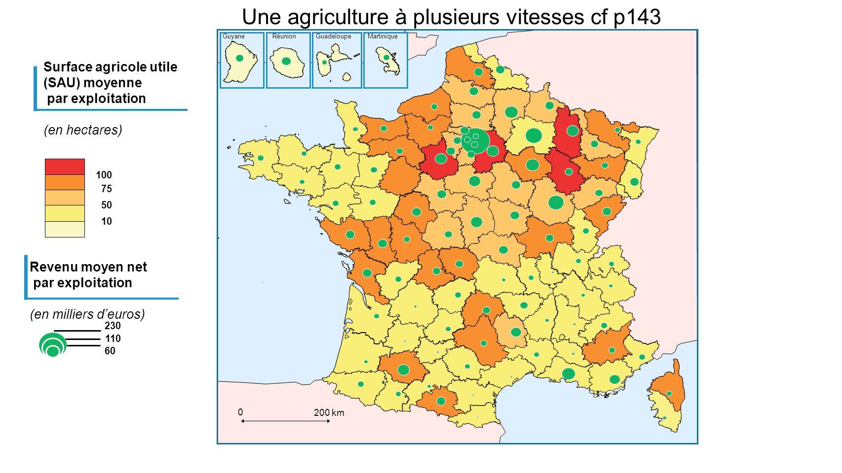 Guadeloupe MartiniqueRéunionGuyane Surface agricole utile (SAU) moyenne par exploitation (en hectares) 100 75 50 10 Revenu moyen net par exploitation