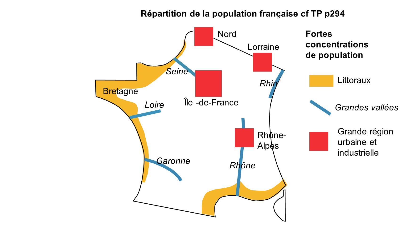 Nord Lorraine Seine Loire Rhône Rhin Île -de-France Bretagne Rhône- Alpes Littoraux Grandes vallées Grande région urbaine et industrielle Fortes conce