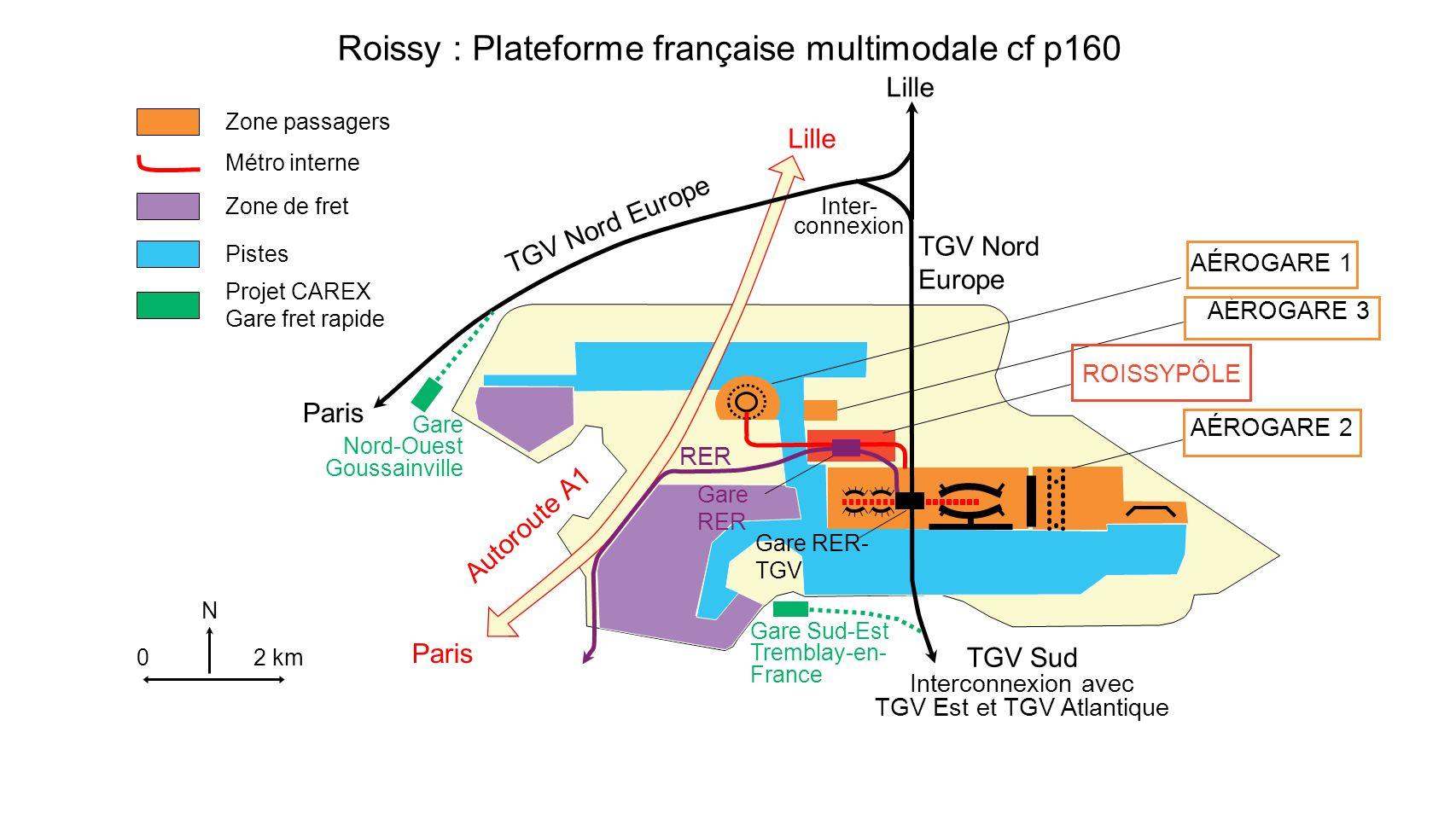 Roissy : Plateforme française multimodale cf p160 Autoroute A1 Lille Paris TGV Nord Europe Lille Paris TGV Sud Interconnexion avec TGV Est et TGV Atla