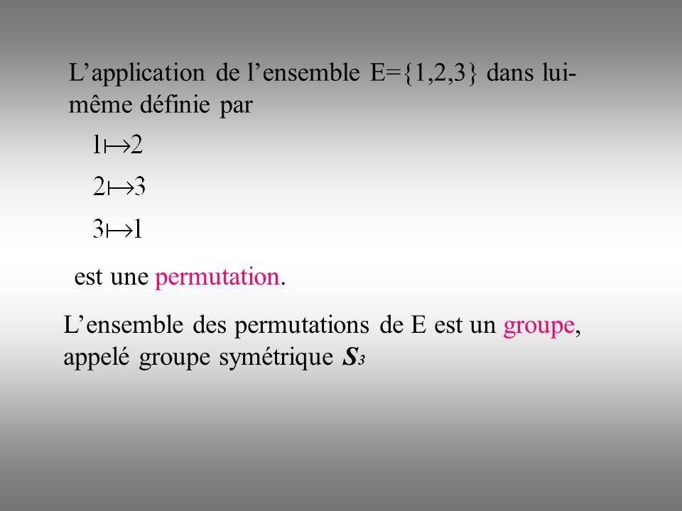 Lapplication de lensemble E={1,2,3} dans lui- même définie par est une permutation.