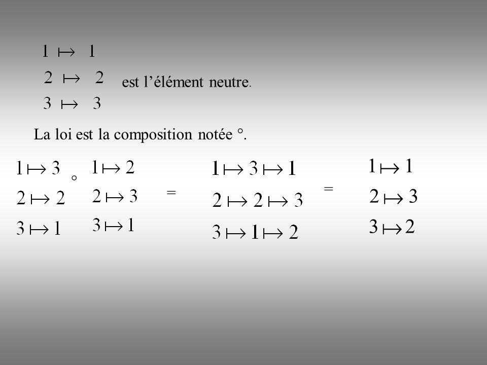 est lélément neutre. La loi est la composition notée °. ° = = 23 32 11