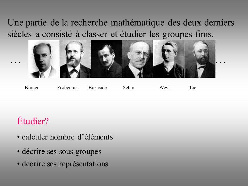 Une partie de la recherche mathématique des deux derniers siècles a consisté à classer et étudier les groupes finis.