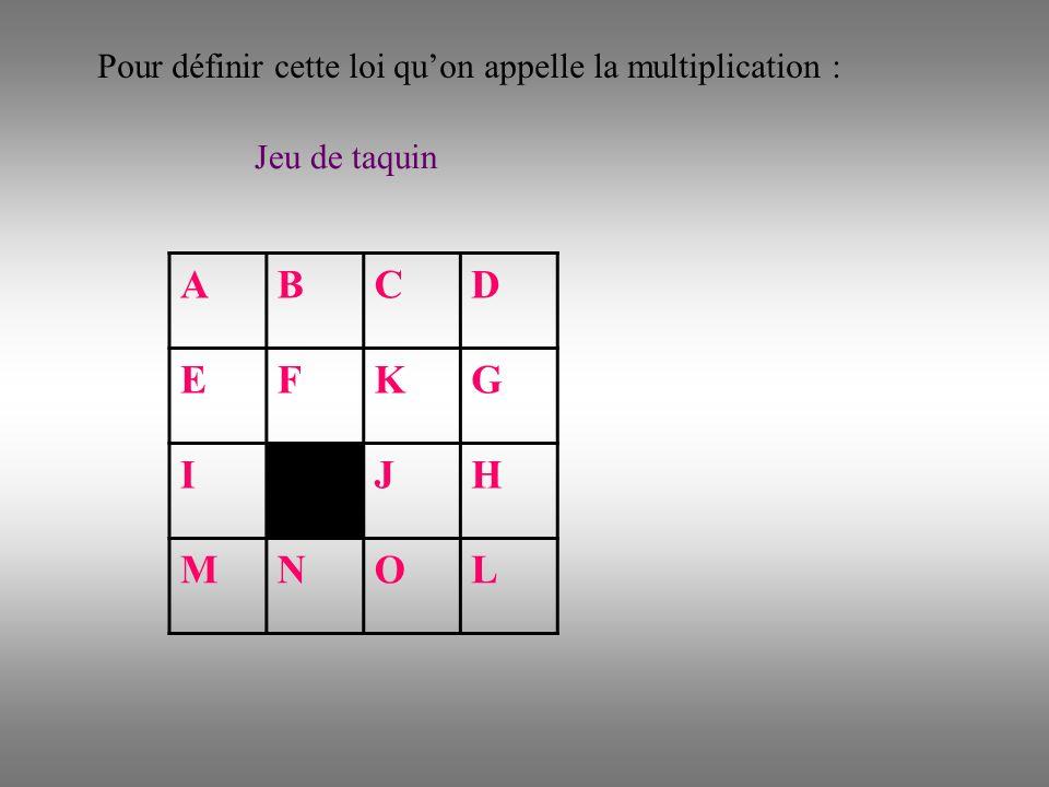 ABCD EFKG IJH MNOL Pour définir cette loi quon appelle la multiplication : Jeu de taquin