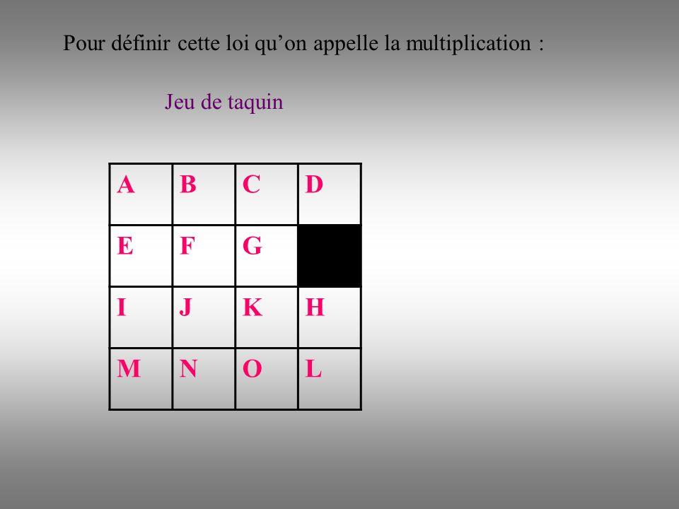 ABCD EFG IJKH MNOL Pour définir cette loi quon appelle la multiplication : Jeu de taquin