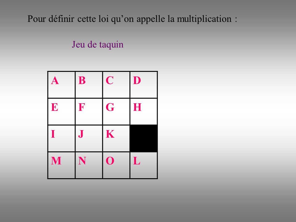 ABCD EFGH IJK MNOL Pour définir cette loi quon appelle la multiplication : Jeu de taquin